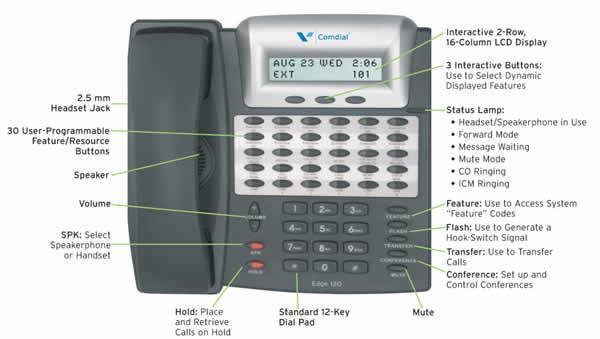 http://www.telcotel.com/comdial/Edge_120_Executive_Speakerphone.jpg